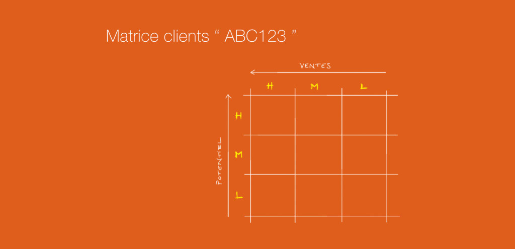 Matrice clients ABC123 | FORCE PLUS