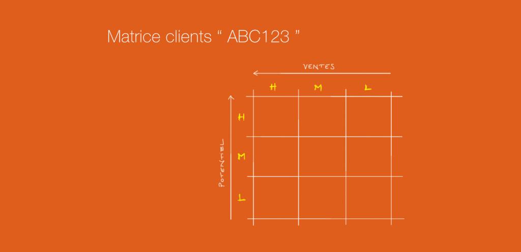 Matrice clients ABC123