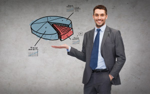 Plan de prospection commerciale BtoB (FORCE PLUS)