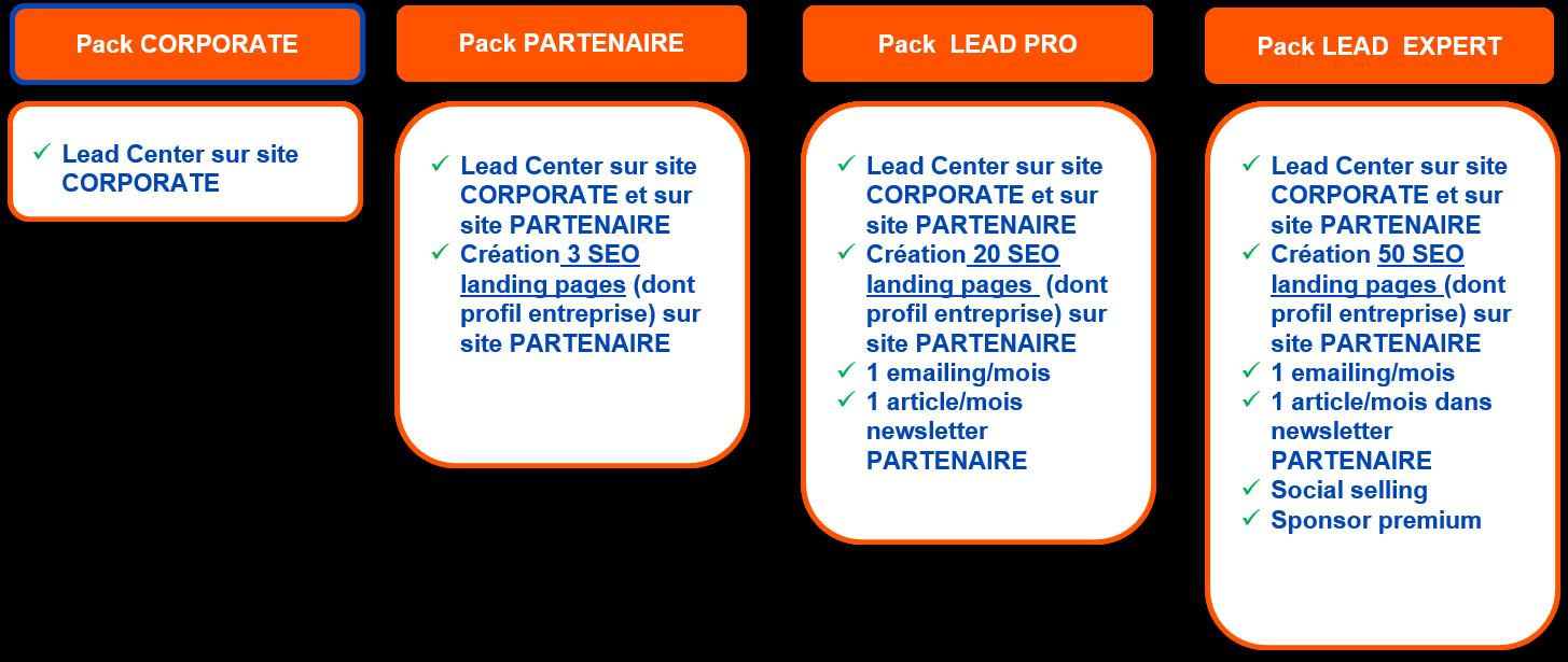 """LEAD CENTER   des packs """"standard multi-canal externalisé"""" adaptés à vos besoins."""