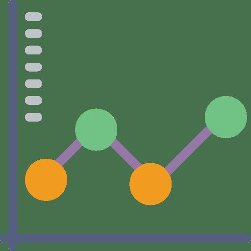 Graphique augmentation qualité SAV multi-canal
