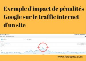 pénalités google exemple impact traffic internet site