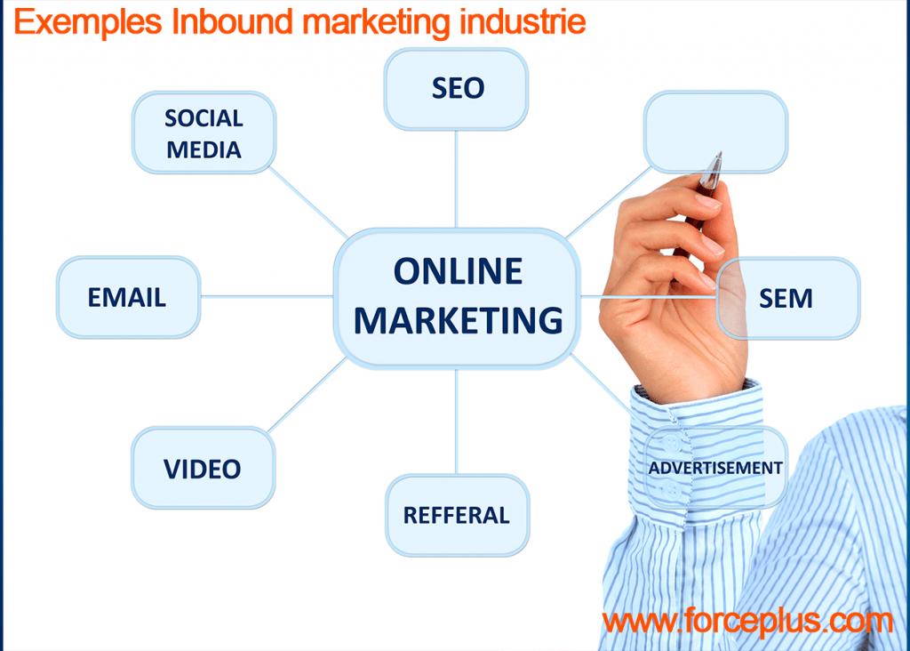 Exemples inbound marketing industrie