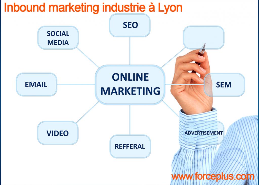 Inbound marketing industrie à lyon