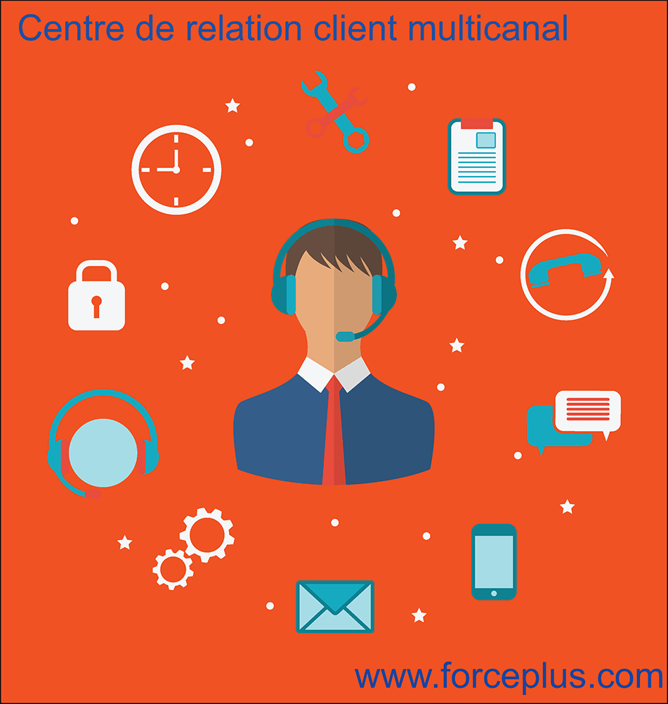 centre de relation client multicanal