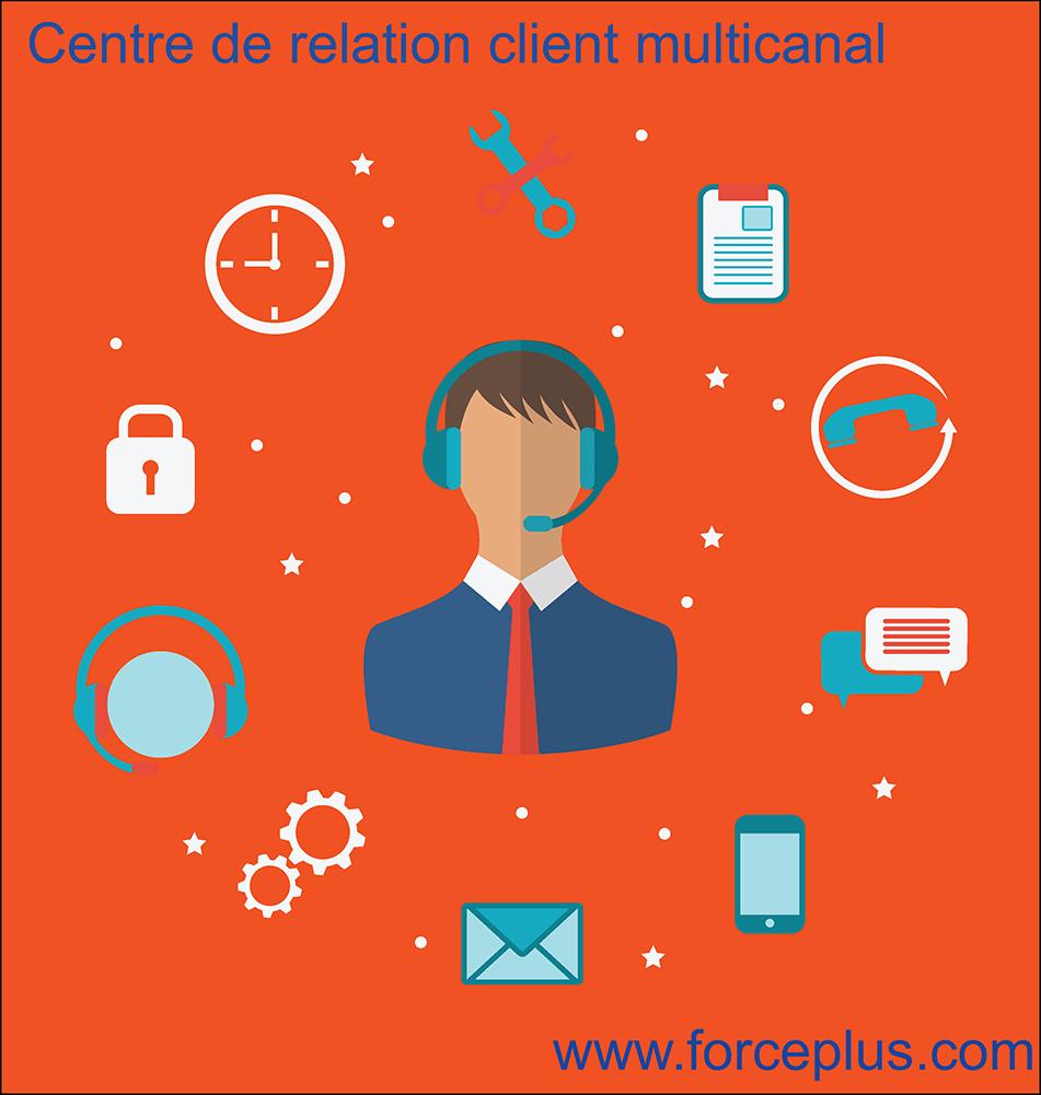 centre de relation client multicanal