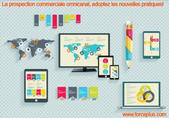 prospection commerciale omnicanal