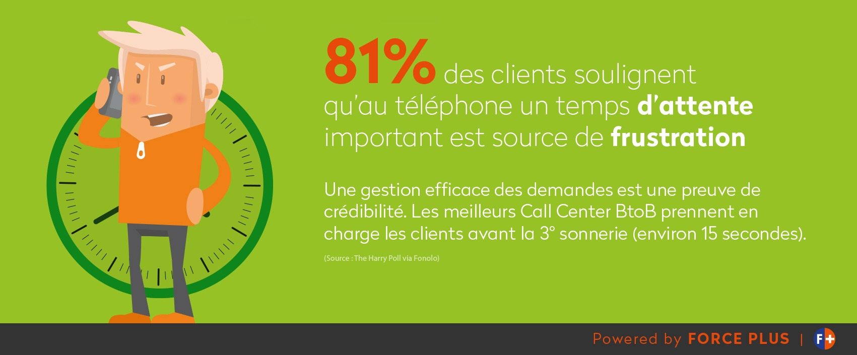 agent conversationnel et satisfaction clients