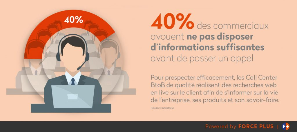 Comment avoir plus d'informations clients | Force Plus