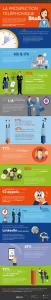 Infographie prospection téléphonique de qualité