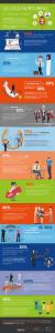 lead nurturing efficace infographie | FORCE PLUS
